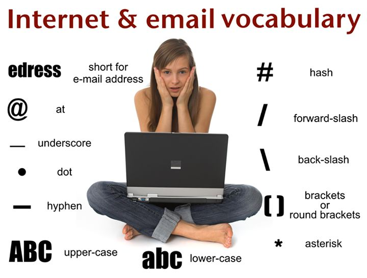 Forum | Learn English | Internet & Email Vocabulary | Fluent Land