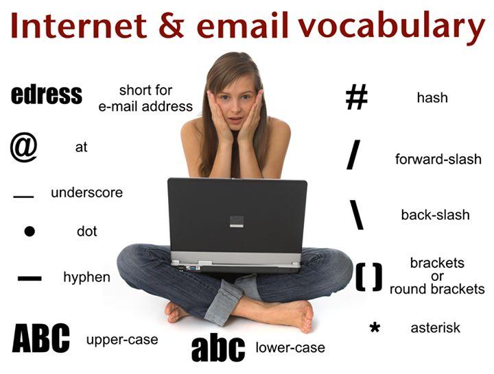 Forum   Learn English   Internet & Email Vocabulary   Fluent Land