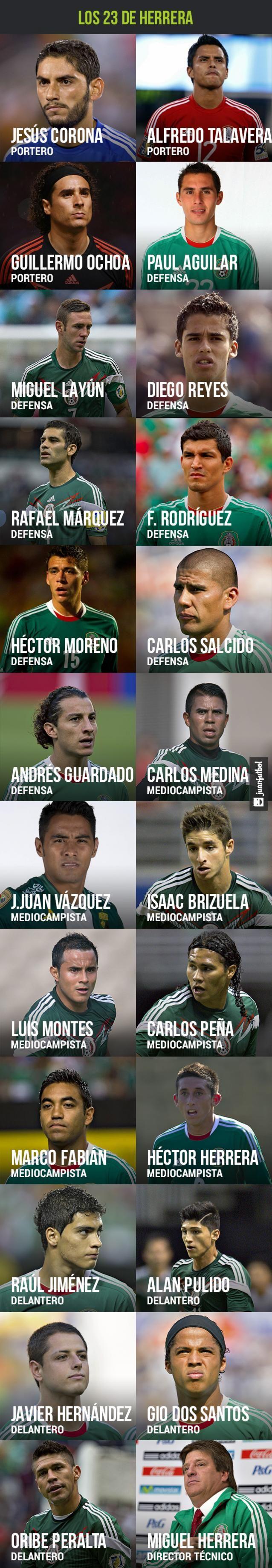 Los 23 elegidos del Piojo para el Mundial.