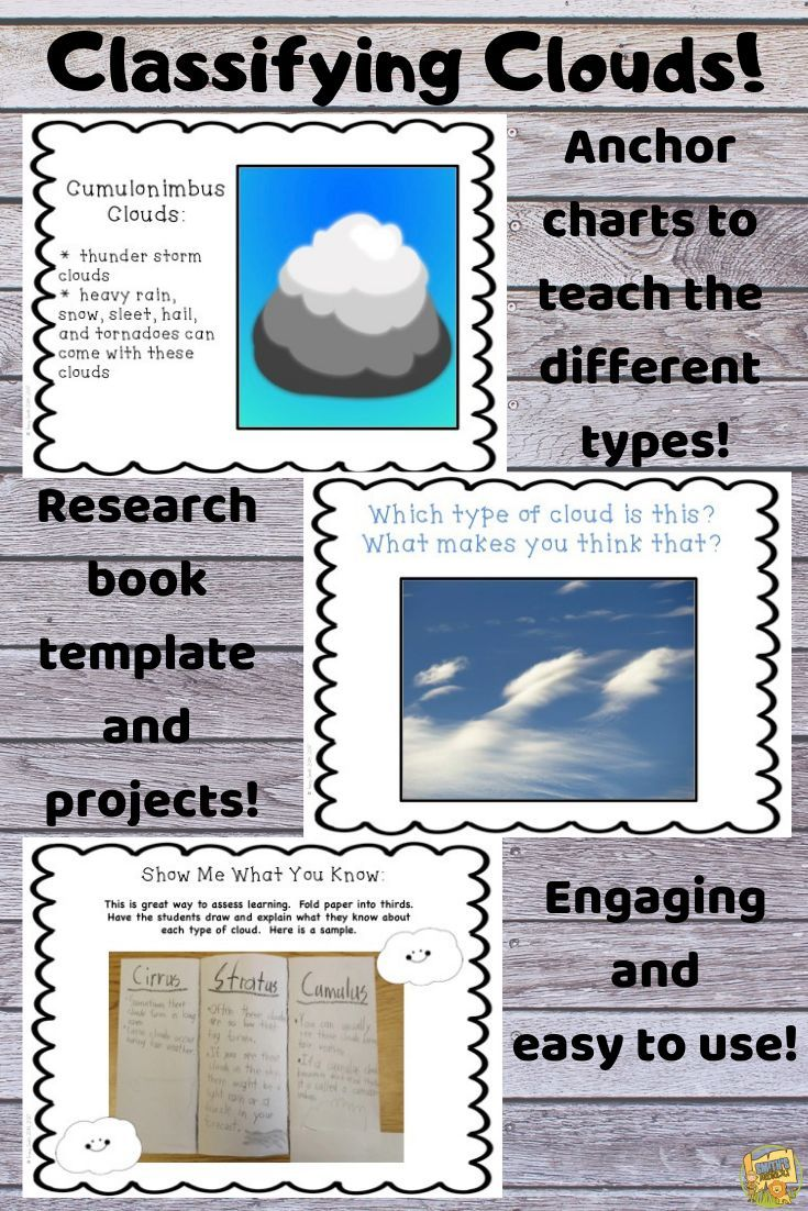 Classifying Clouds Learn All About The Different Types Of Clouds Anchor Charts Printables Research Template C Elementary Science Teaching Science Lessons