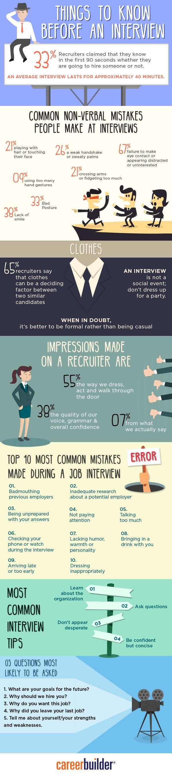 1000 images about infographics careermuse the important things to know before a interview which help you a lot like job interview questions and answers tips how to face interview