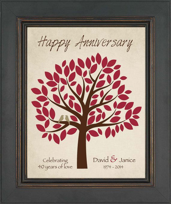40th ANNIVERSARY Gift Print Personalized By