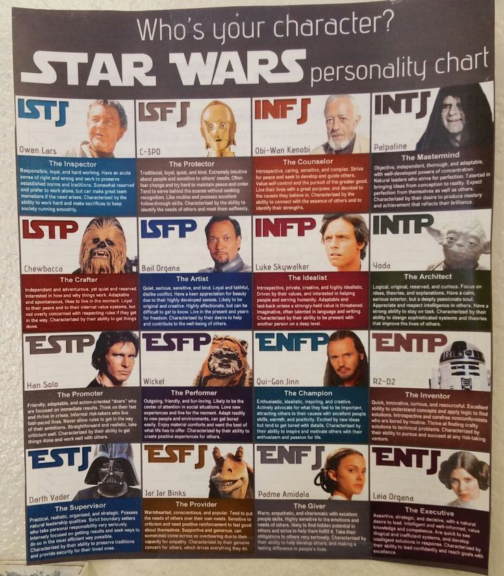 Types Personalities Beyond: Star Wars Personality Chart