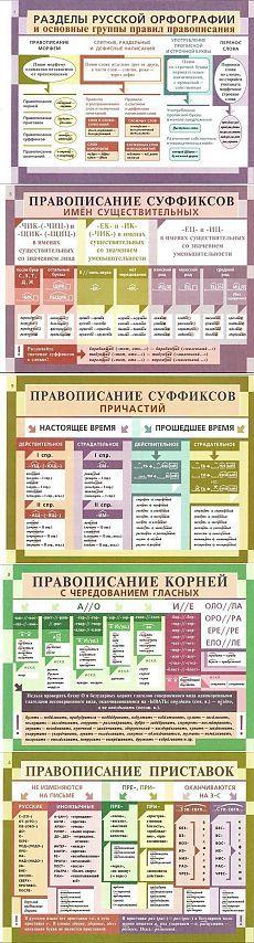Все основные правила грамматики в одном посте!.
