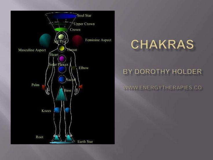 12-chakras by Energy Therapies via Slideshare