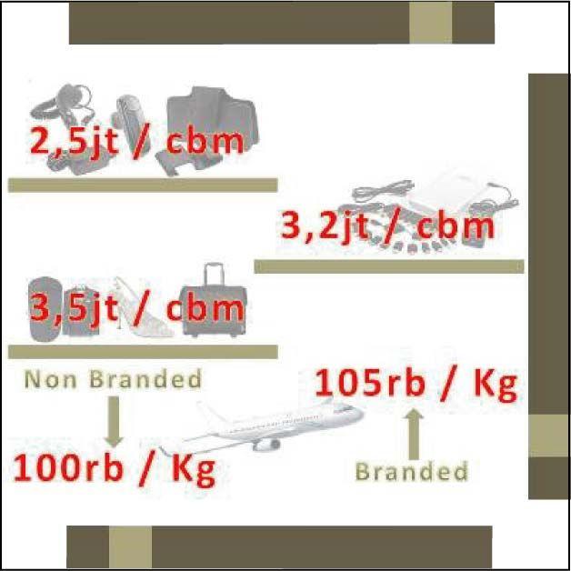 FJ Cargo promo quotation