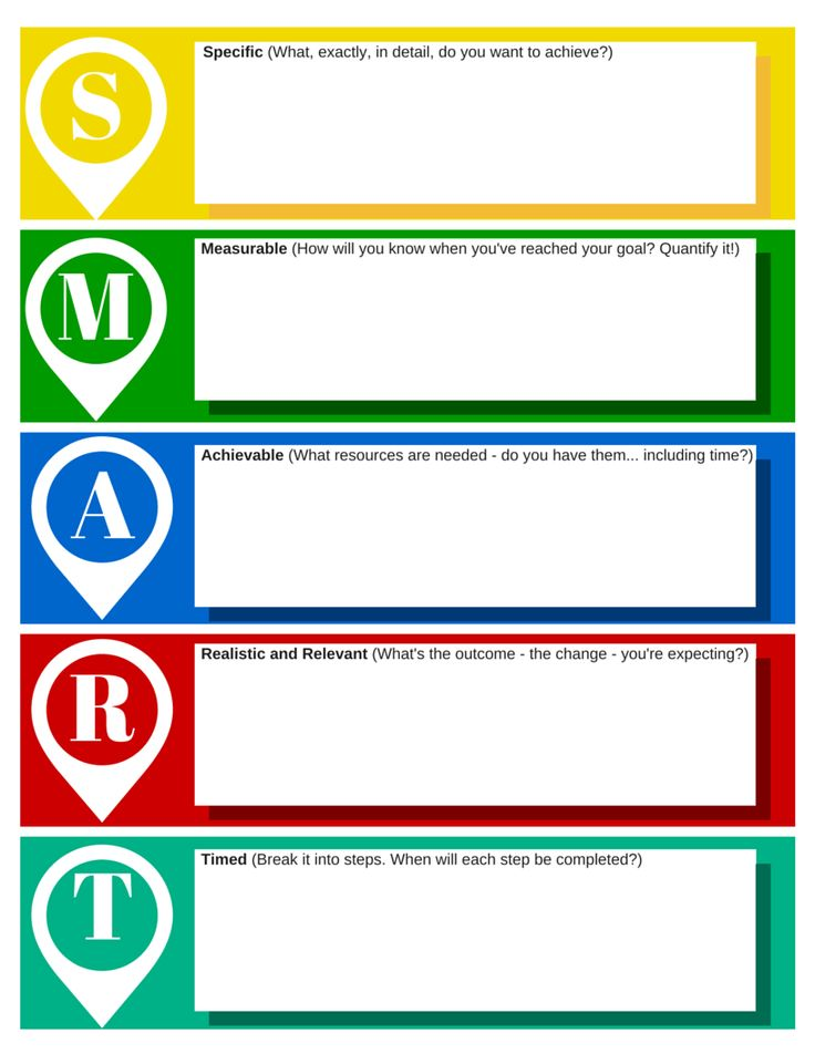 8 best Goals images on Pinterest Worksheets, Goals and - smart goals template