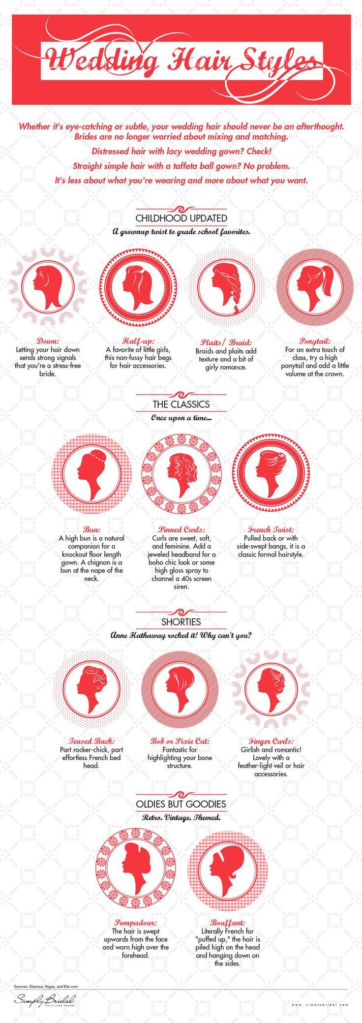 92 best Wedding infographics images on Pinterest Wedding stuff