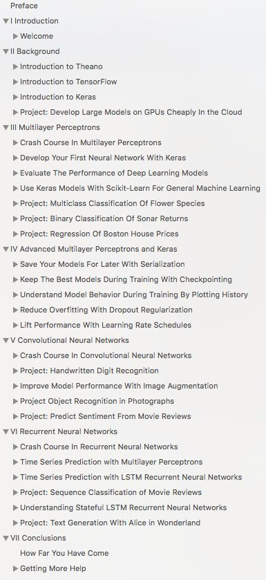 Deep Learning With Python Book Table of Contents