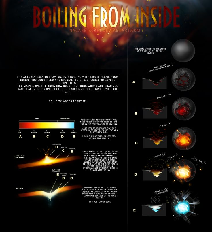 Boiling from inside by oione.deviantart.com on @DeviantArt