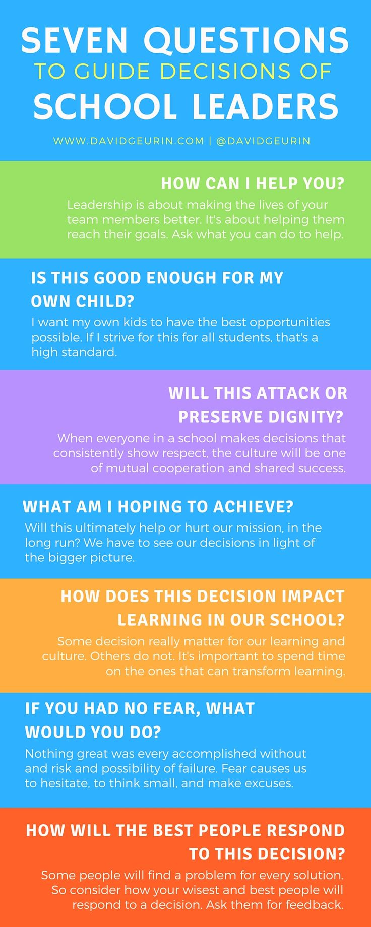 7 Questions To Guide Decisions Of School Leaders