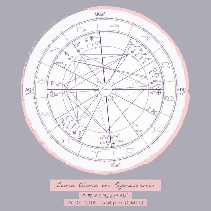 #LunaLlena en #Capricornio ☉ ♋ ☍ ☾ ♑ 27° 40´ Martes, Julio 19 de 2016 5:56 p.m. (GMT-5) #Capricorn #FullMoon ☉ ♋ ☍ ☾ ♑ 27° 40´ Tuesday, July 19, 2016 5:56 p.m. (GMT-5)