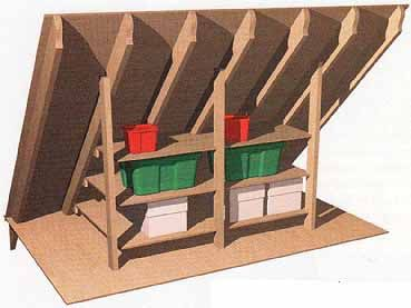 attic+storage+ideas+pictures   2x4 lumber supports the front of shelves tied to rafters under attic ...