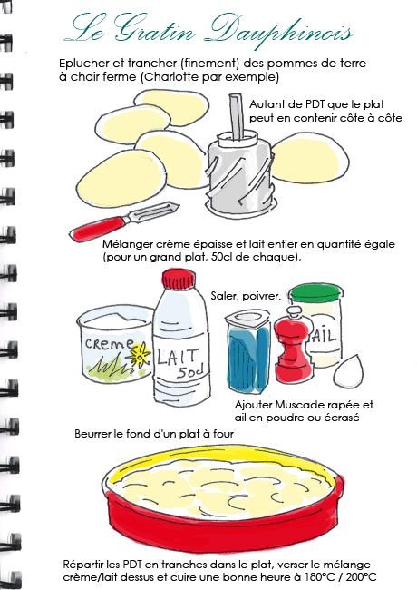 gratin dauphinois -- by Tambouille