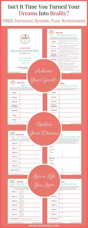 The 25+ best Goal setting worksheet ideas on Pinterest Goals - goal setting template