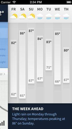 インフォグラフィックな天気アプリ « WIRED.jp