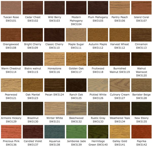 17 Best Images About Deck Stain Colors On Pinterest