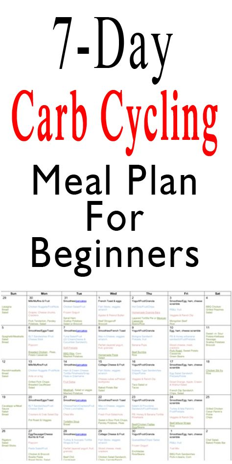 7-Day Carb Cycling Meal Plan For Beginners In 2020 (With