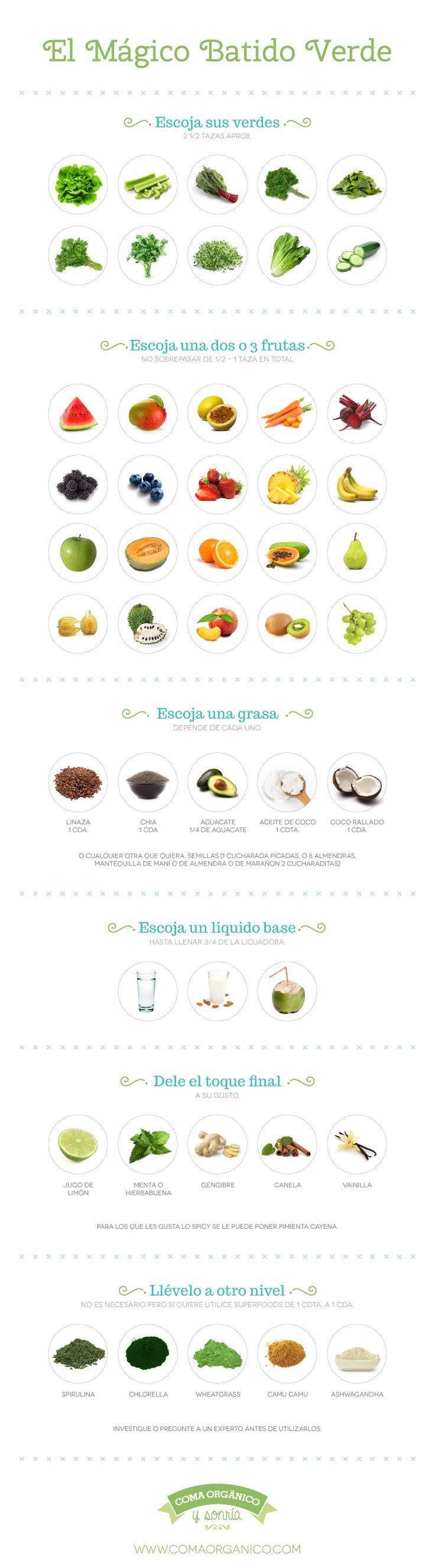 Coma Orgánico: Aprenda como hacer un batido verde