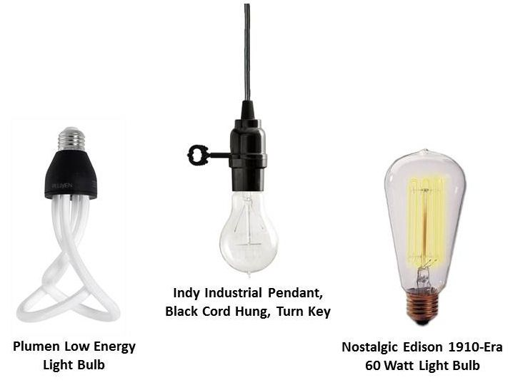 industrial style lighting fixtures. industrial style light fixtures industrial_pendant_edison_style_light_bulb_plumen_light_bulbjpg lighting s