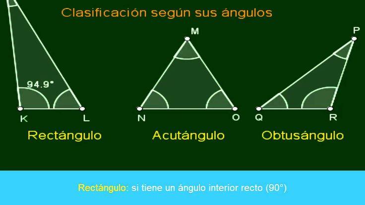 Clasificación de los triángulos según sus lados y sus ángulos