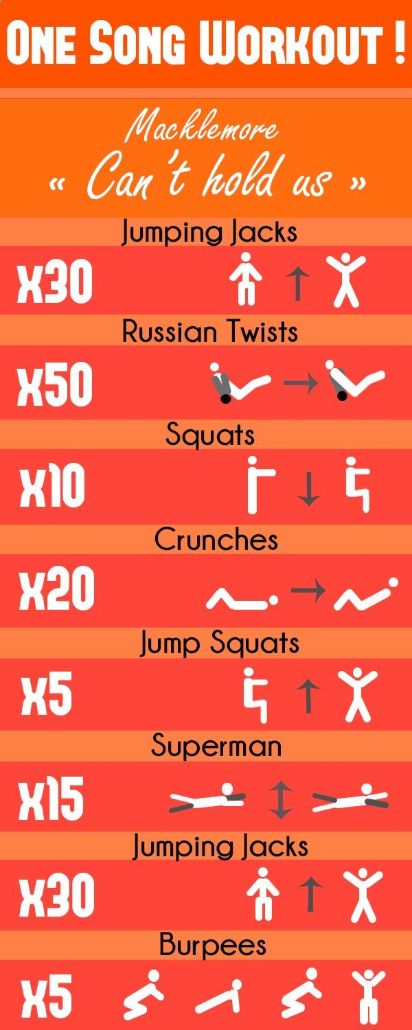 ONE SONG WORKOUT Macklemore - Cant hold us