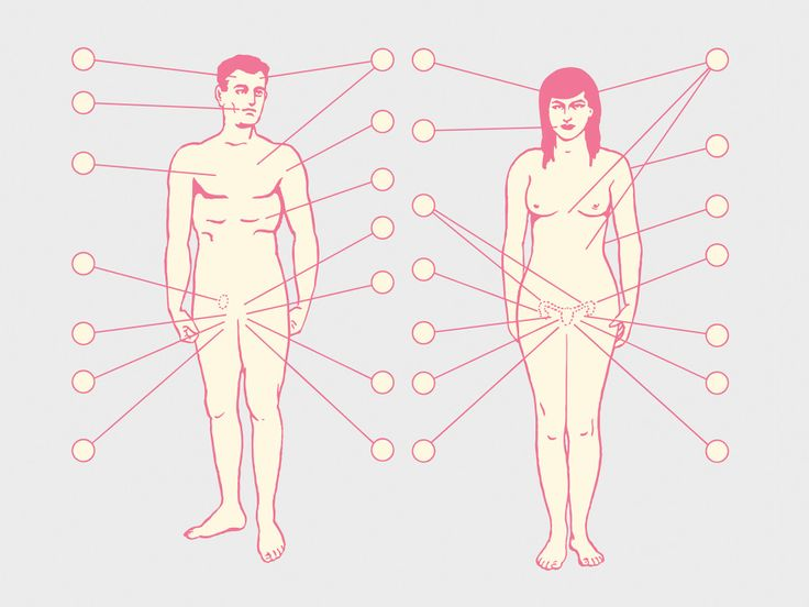 The psoas gland massage - 1 part 10