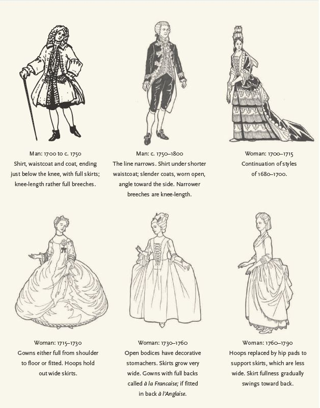 9 best Colonial Times: At Play images on Pinterest