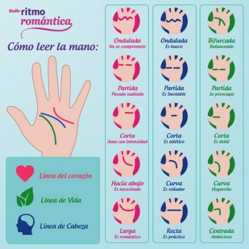 Tus manos hablan de tu vida, personalidad y amores - Radio Ritmo Romántica - Tu radio de baladas