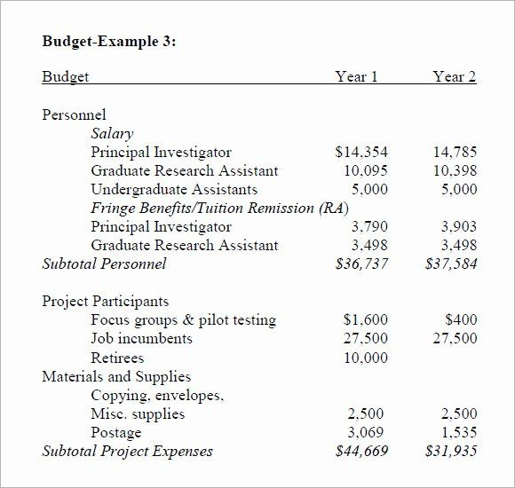 Research Proposal Budget Template from i.pinimg.com