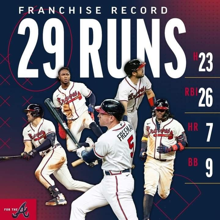 September 9 2020 In 2020 Atlanta Braves Braves Atlanta
