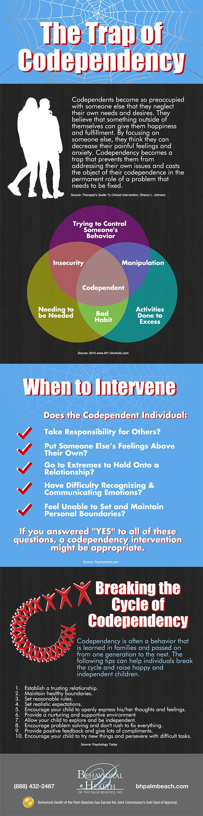 Codependency intervention. There are several alcoholism counseling programs that try to coach families on how they can stay away from enabling the addict and in fact work constructively in getting treatment for the person.