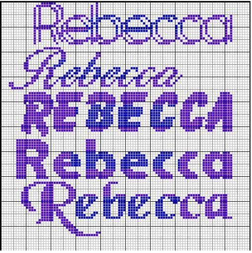 Rebecca Scritte Nome