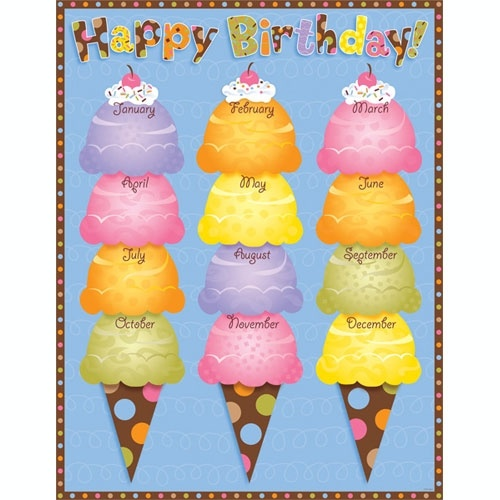 Dots On Chocolate Happy Birthday Charts - Scholar's Choice Teachers Store