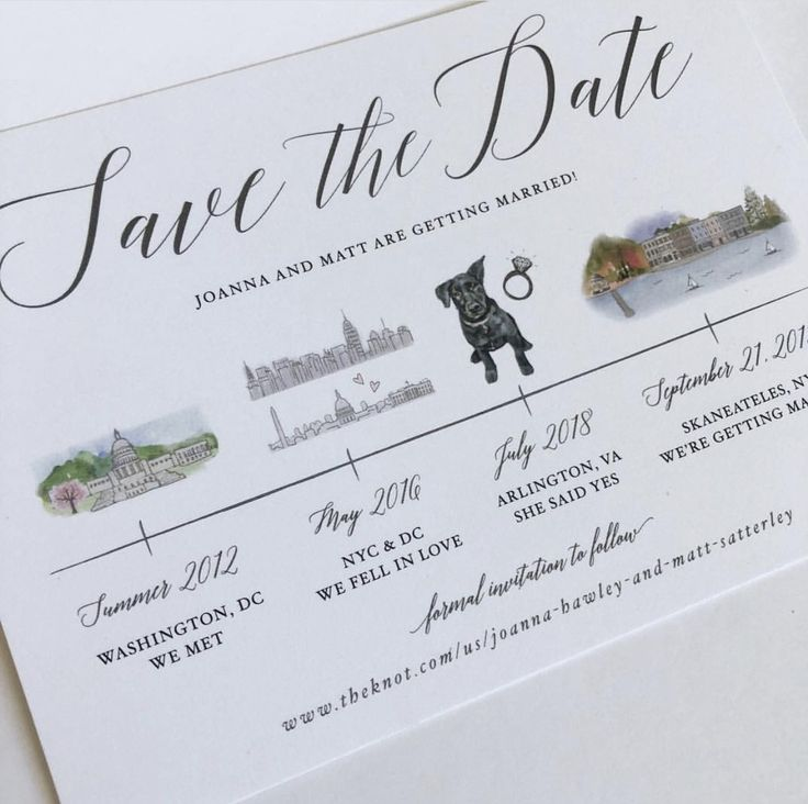 Timeline Save The Date In 2019