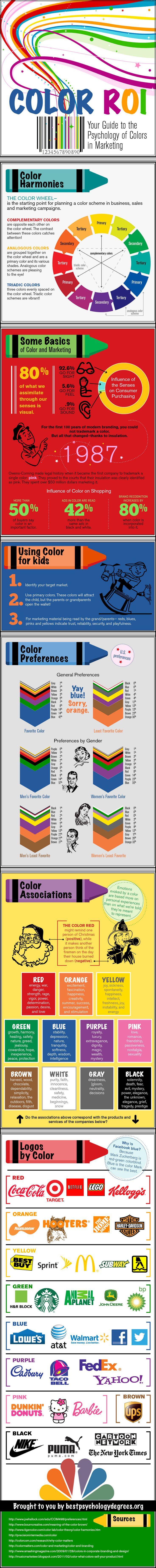 More on understanding color psychology - really interesting stuff!