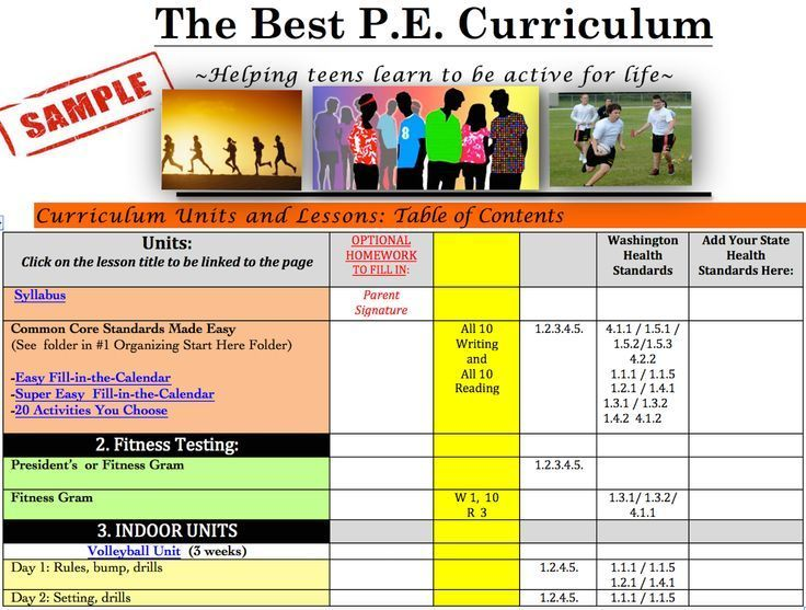 101 best PE Lessons for Middle and High School – Healthy Living Lesson Plans For Middle School