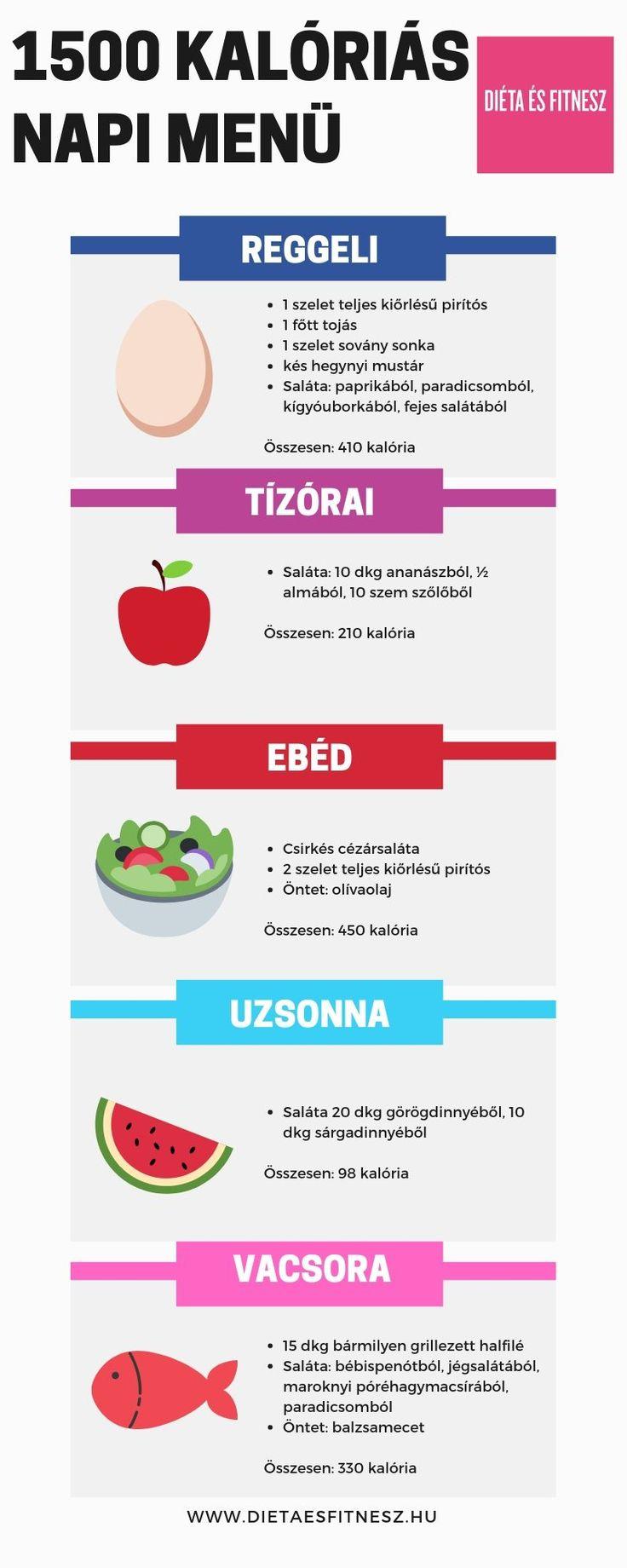 1500 kalóriás napi menü #étrend #kalória #diéta ekkor..