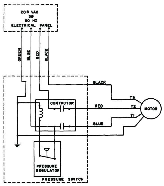 single-phase-220-volt-wiring-diagram-wiring-a-compressor-circuit-diagram -rand-air-compressor-wiring in 2020 | thermostat wiring, air compressor,  compressor  pinterest