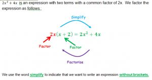Factoring of an expression with 2 terms
