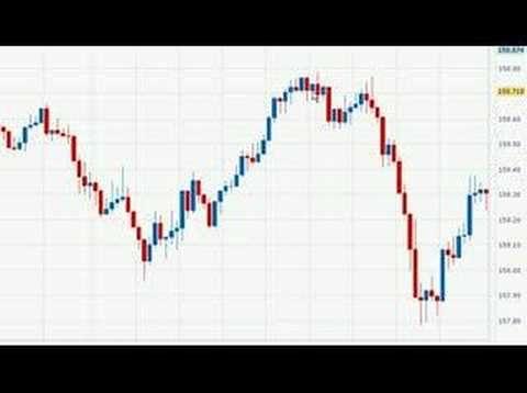 Binary capital markets broker review 2018