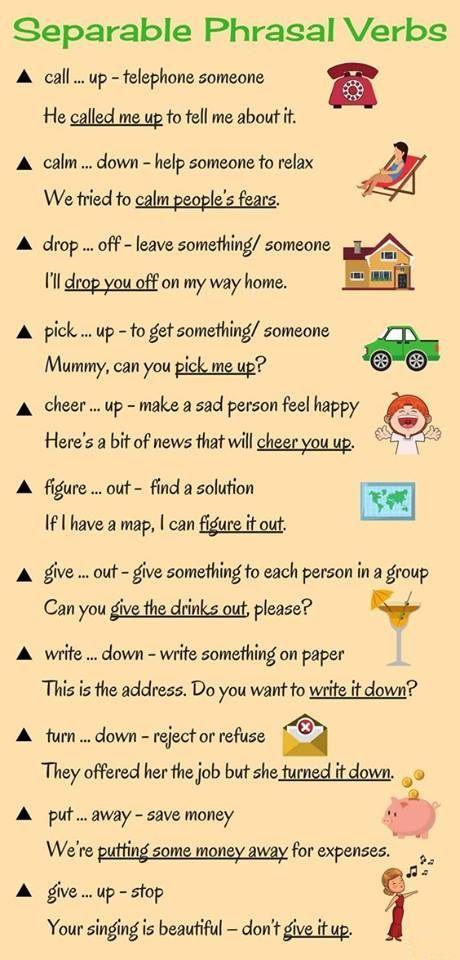 Best  English Speaking Grammar Ideas On   English