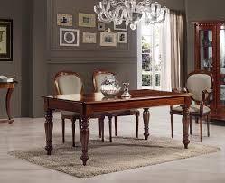Imágenes Victorianas: Muebles de estilo Victoriano.