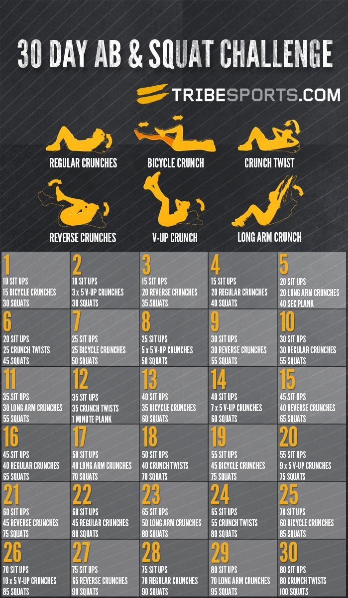 This challenge looks like a good mix of sit ups, crunches and squats. Although squats at home will never work as well as weighted squats, they're certainly better than nothing. Focus on technique with all of the exercises, rather than rushing the set, to really feel the burn. Print off the challenge; stick on a wall and cross them off each day to keep motivated. It will look so satisfying once completed!