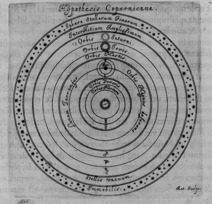 nicolaus copernicus sun centered solar system - photo #16