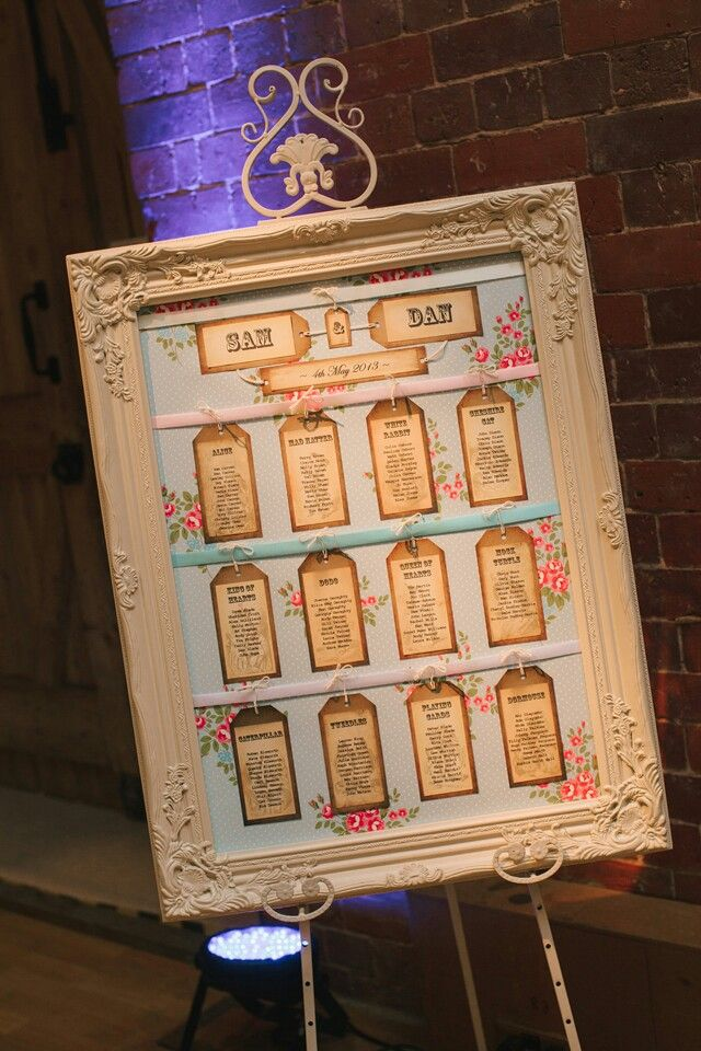 Alice in Wonderland Themed Seating Plan - the Mad Hatter's Tea party! http://www.toptableplanner.com/blog/a-tea-party-wedding-seating-plan