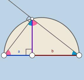 Geometric Mean Definition & Illustration: Dynamic & Modifiable Illustration w/Key Guiding Questions