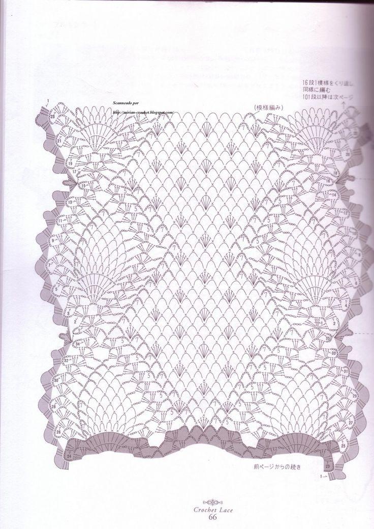 Caminho de mesa, feito com linha Anne e agulha 1,75                                            Gráfico cedido pel...
