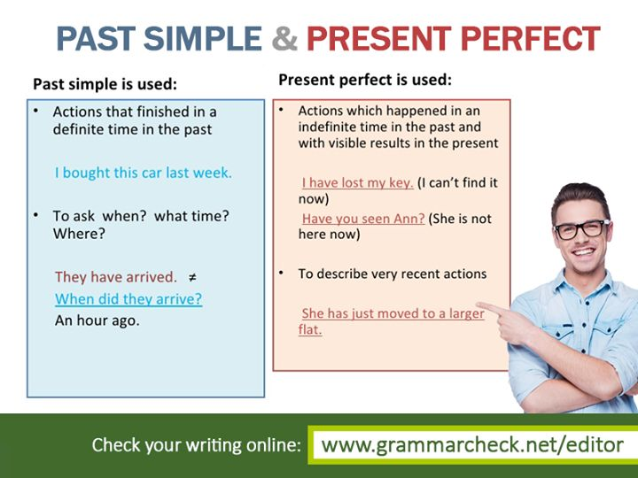 present perfect grammar rules pdf