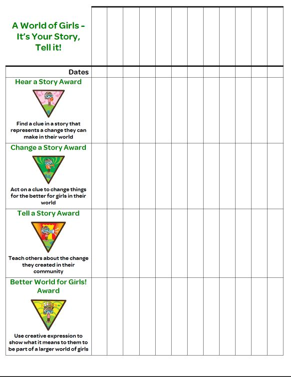 i am scout Cub scout outdoor activity award not linked to summertime pack award  hello,  i am testing out scout book with the intention of using this for my den this year.